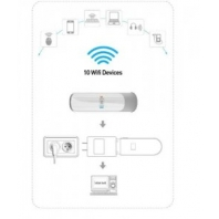 ZTE MF70 USB Router 21 Mbps